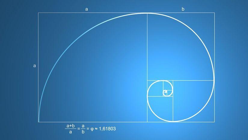 Dãy số Fibonacci trong C#